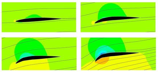 Autoadaptive Gelenkkette eines Tragflügels